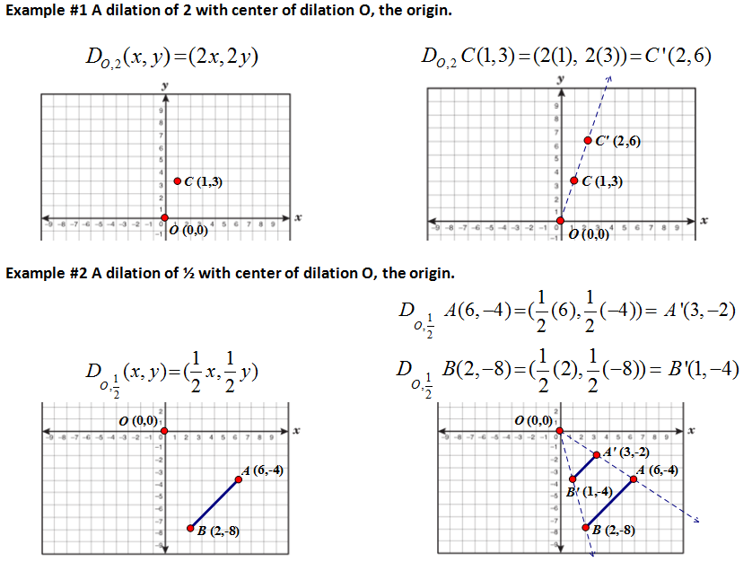 High School Geometry Common Core G Srt A 1 Dilation