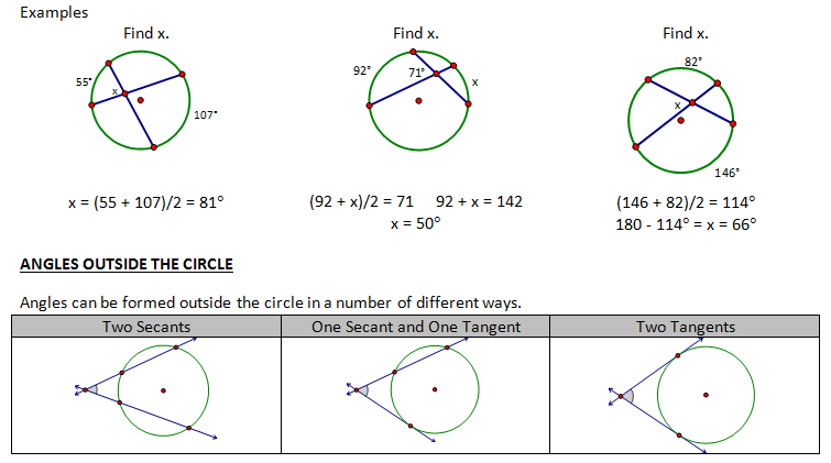 High school geometry common core g c 2 circle properties - Exterior and interior angles formula ...